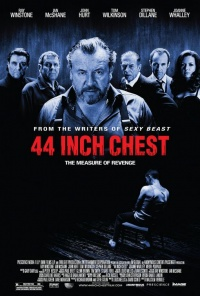 44InchChest2009MovieMeternl